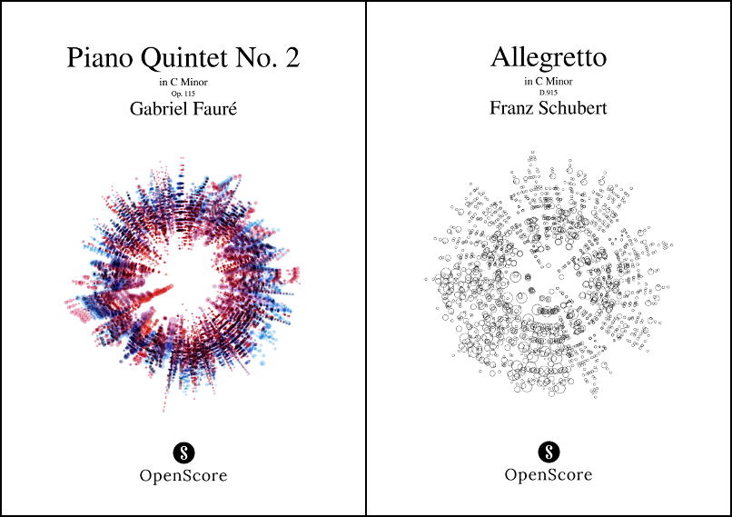 OpenScore, The Musical Revolution: The Power Of Digital, Revolutionising Sheet Music, Digital Sheet Music, Kickstarter Campaign, Music Theory, Classical Music, Musical Compositions, Mozart, Bach, Beethoven,